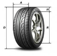 Як дізнатися діаметр шин авто